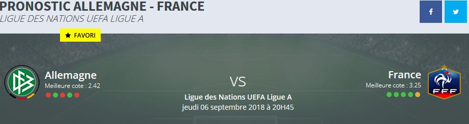 Pronostics Ligue des Nations
